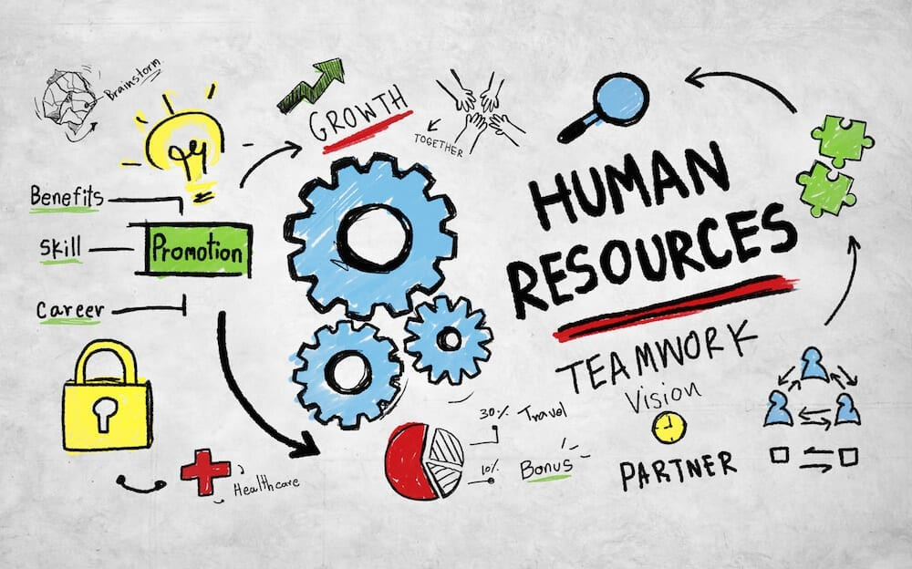 Things To Be Remembered To Succeed As An HR Professional