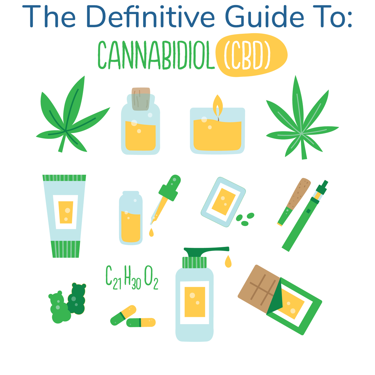 The 2020 Definitive Guide to Everything You Need to Know About CBD Oil