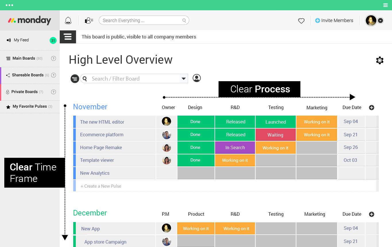monday-project-management