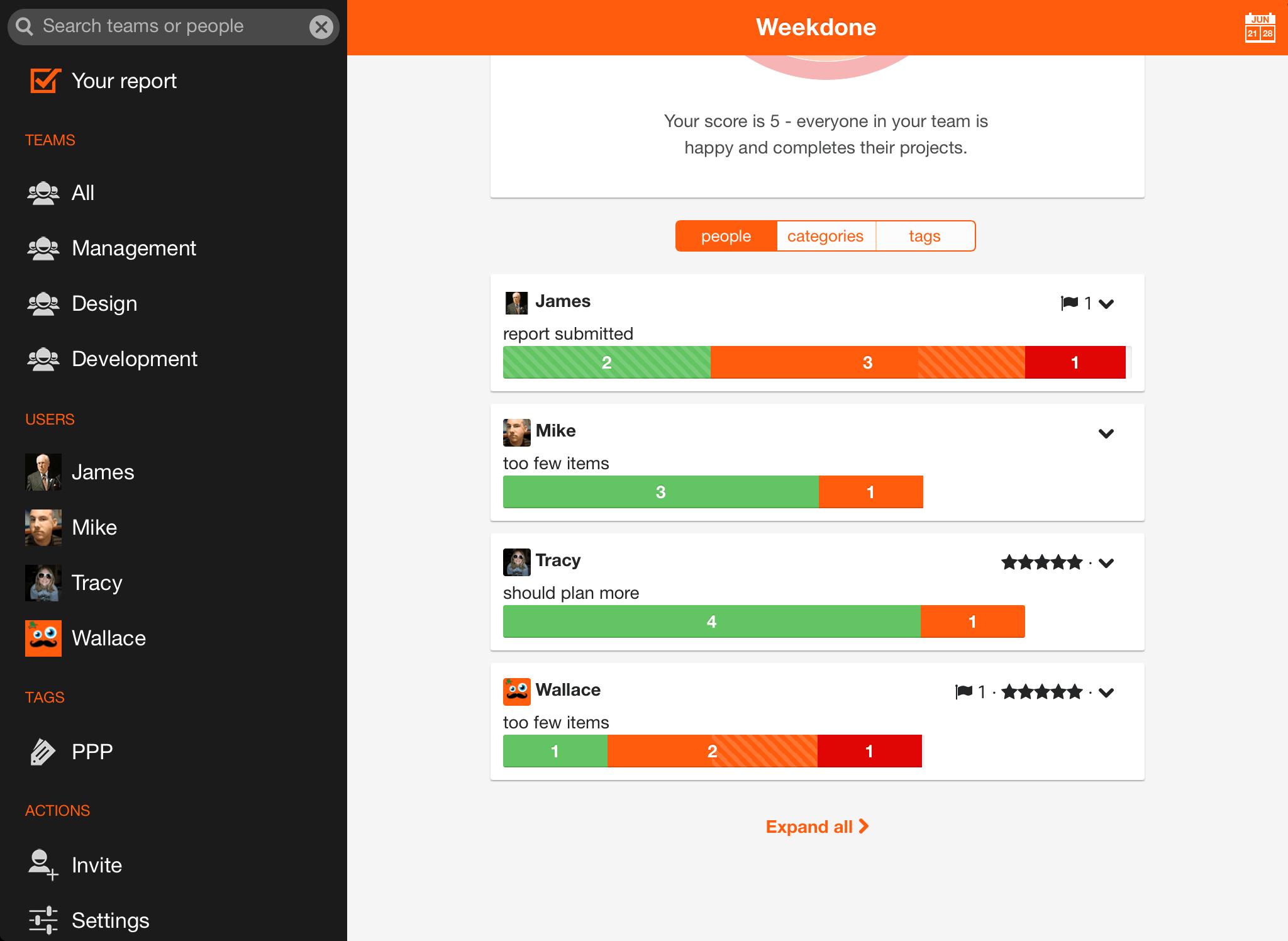 Weekdone-Remote-Work-Software