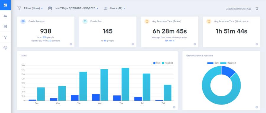 emailanalytics-dashboard