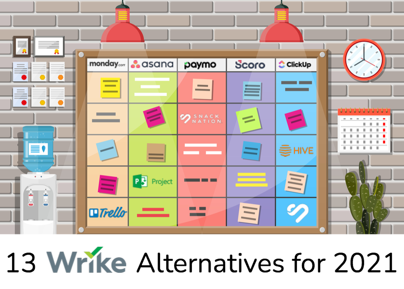 13 Valuable Wrike Alternatives To Crush Project Management In 2021