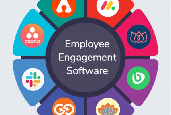 16 Best Employee Engagement Software Platforms For High Performing Teams In 2021 [HR Approved]